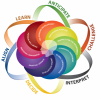Ameliorable Solutions Inc profile image