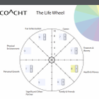 Coacht logo