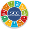 Caerphilly Online Marketing profile image