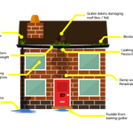 THLCO Cleaning Services  profile image.