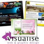 visualise profile image.