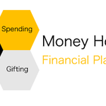 Money Honey Financial Planning profile image.