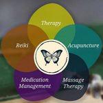 Integrative Trauma Treatment Center profile image.