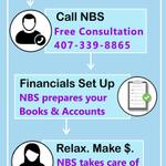 NBS profile image.