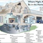 Mdhs Asbestos Consultants Ltd