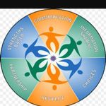 Darbouze Behavioral Health Services - DBHS profile image.