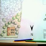 Fabtastic Ink - Garden Design For You profile image.