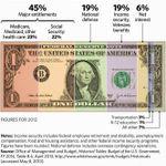 M as Money profile image.