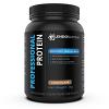 Endo Nutrition profile image