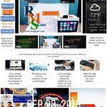 Rinvil Marketing Solutions profile image.