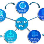SysInspire OST to PST Converter Software profile image.