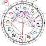 Bakalo Astrology LLC profile image.