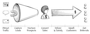 Innovating Lab profile image.