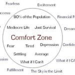 Mind Flow Hypnosis profile image.