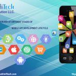 Imfitech IT Solution LLC. profile image.