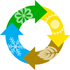 All Seasons Solutions