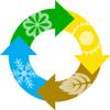 All Seasons Solutions profile image
