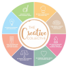 The Creative Collective profile image