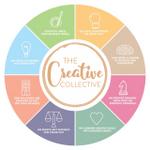 The Creative Collective profile image.