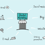 Home of digital online marketing in London profile image.