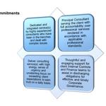 ACURUS Business Consulting profile image.
