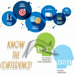 Poised Excellence- For Change, LLC (DBA) P.E. Marketings profile image.