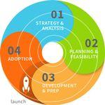 Veracity Solutions profile image.