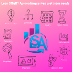 Lean Smart Accounting profile image.