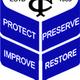 Cotswold Treatments (PP) Ltd logo