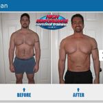 High Performance Personal Training profile image.