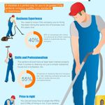Sta-Clean Commercial Cleaning Contractor profile image.