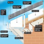 Northern home improvements profile image.