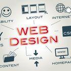 24/7 NY Web Design logo