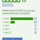 Genuine  home & gardening services