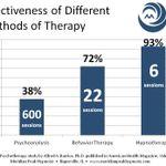 Trifecta Life Coaching / Hypnosis profile image.
