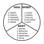 Howard King Christian Counseling  profile image.